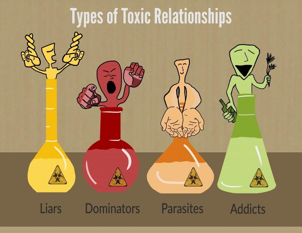 Types of Toxic